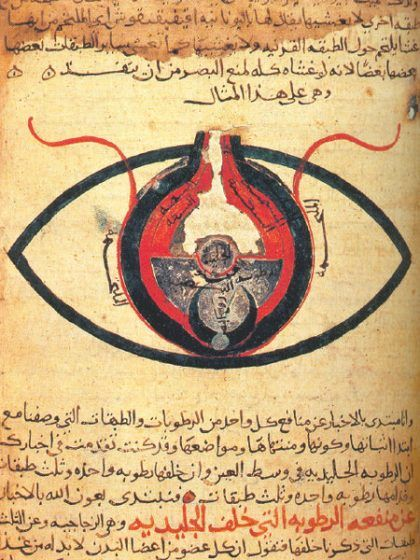 Drawing of an eye on an old piece of parchment