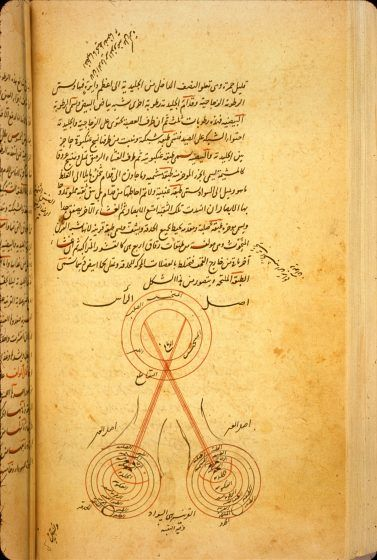 A single page with Arabic text and a diagram of eyes.